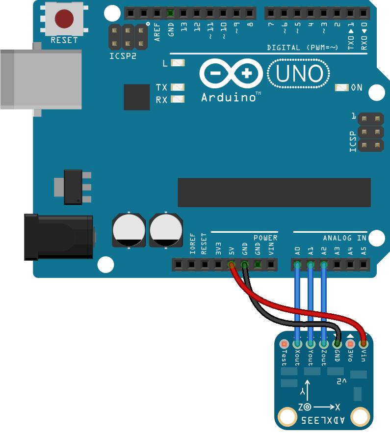 JavaScript Robotics: Accelerometer - ADXL335 with Johnny-Five