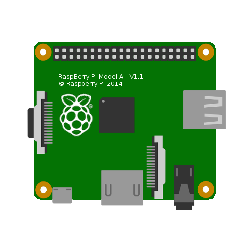 Raspberry Pi Model A Plus