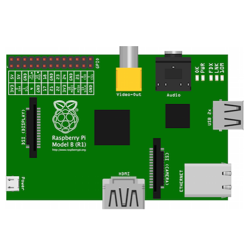 Raspberry Pi Model B Rev 1